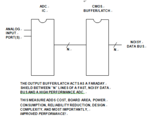 Buffer Logic Noise in Fuel Cut Defencer PCB Card Cloning