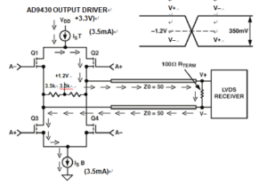 LVDS logic in Switch panel circuit board reverse engineering
